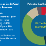 Best Cashback Credit Card- Wallet Squirrel 01