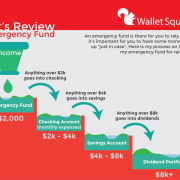 Emergency Fund Infographic-01