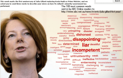 PM Julia Gillard in 100 words
