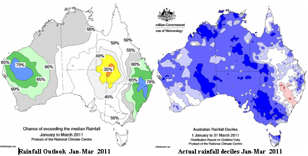 Rain Outlook Jan-Mar2011