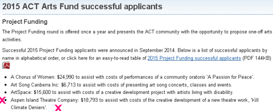 ACT Government (Canberra) Arts Fund grant of $18,793 to fund a new theatre work, 'Kill Climate Deniers'