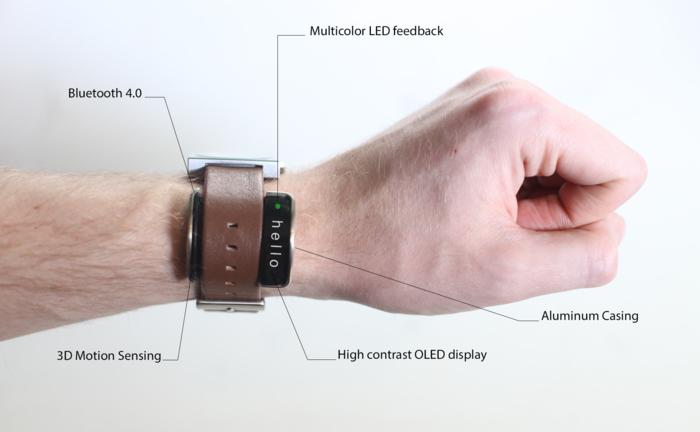 Caractéristiques techniques du bracelet Glance