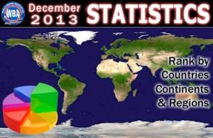 statistics-banner-template
