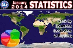 statistics banner template
