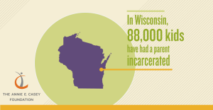 Casey Incarceration Report_Wisconsin_Total Number