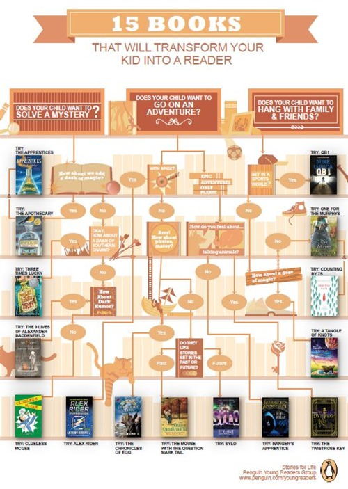 middlegrade_infographic