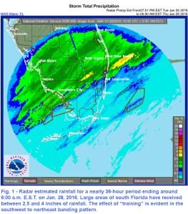 SWFL001-MIA-radar-rainfall-thru-160128-0551amEST