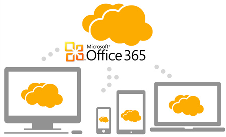 office365cloud