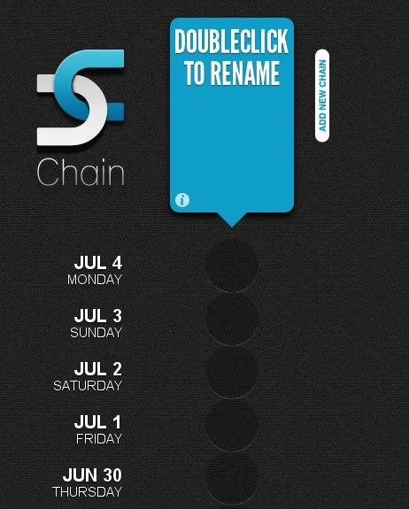 chain-herramienta-mejora-tu-perseverancia-uso