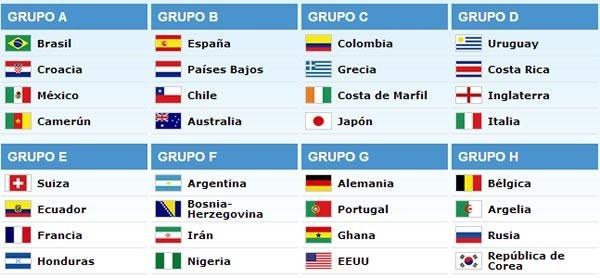 copa fifa brasil 2014 grupos