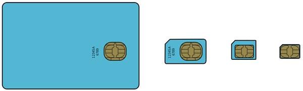 formatos-tarjetas-sim-microsim-nanosim