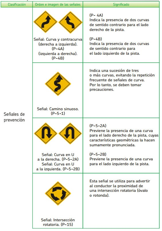senales-de-transito-preventivas