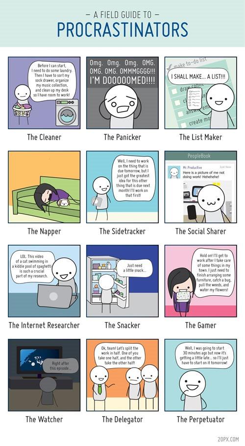 12 Tipos de Procrastinadores