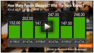 Christmas 2013 Online Spending report