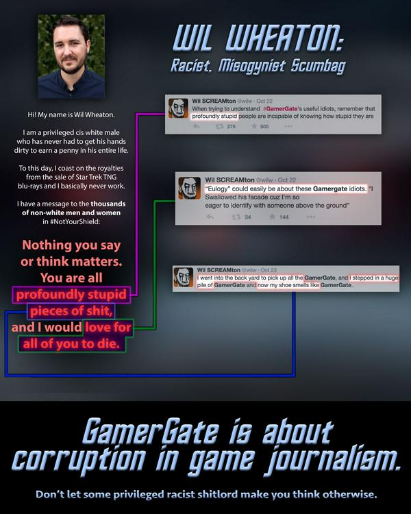 MEME FAIL: Actually, it's about ethics in calling Wil Wheaton a racist misogynist for no good reason