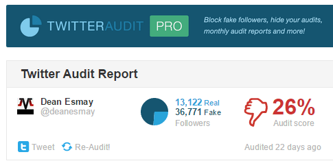 Did A Voice for Men's @deanesmay and @Jackbarnesmra buy thousands of fake Twitter followers?
