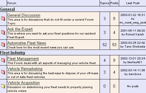 Stand Forum Template
