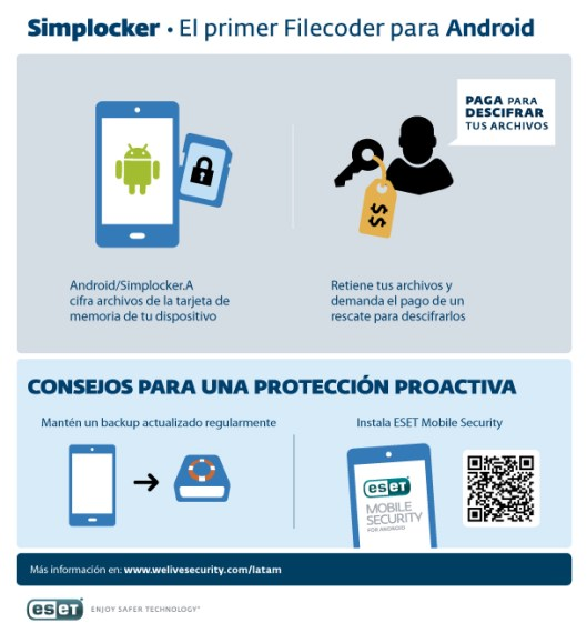 Simplocker-infografia