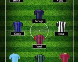 Probabili formazioni 5a giornata Serie A