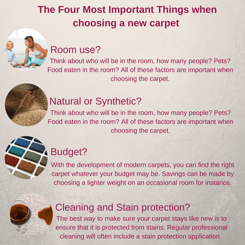 The Four Most Important Things when choosing a new carpet