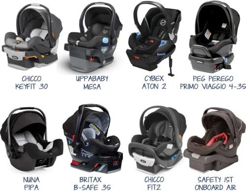 Medium Of Chicco Infant Car Seat