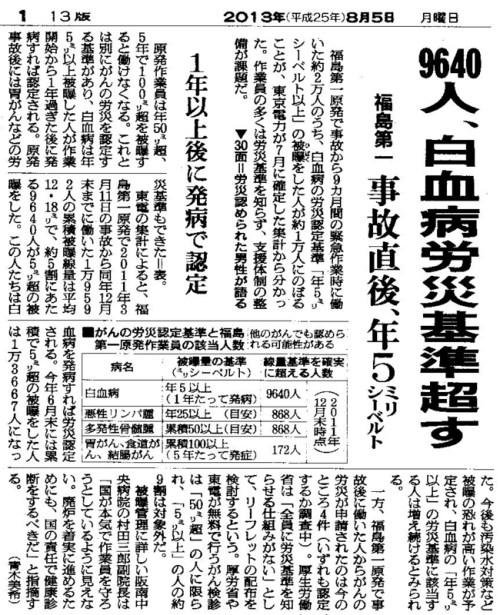 9460人、白血病労災基準超える 福島作業員