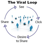Providing Cultural Leadership Via the Viral Loop