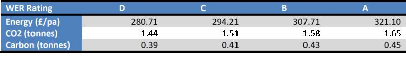 GGF Calculator Results