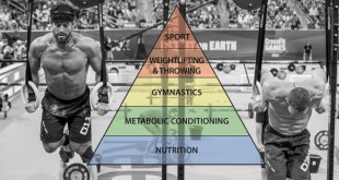 crossfit-fitness-pyramid