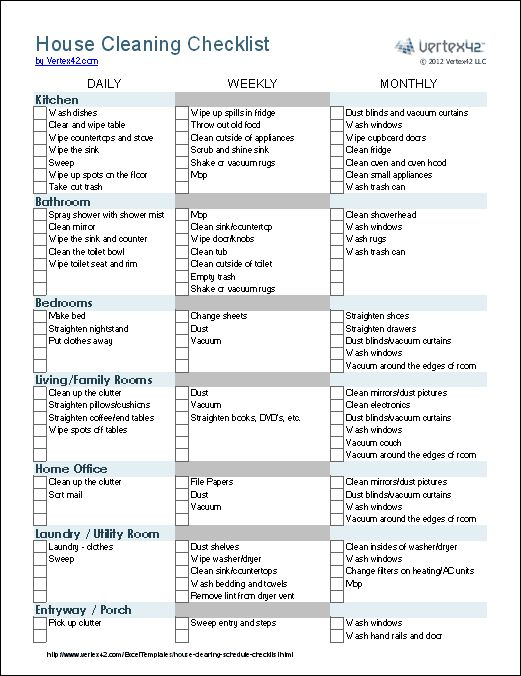 Cleaning schedule for working moms house cleaning check list ...