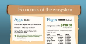 Economia-de-Facebook