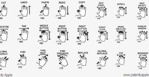 apple-patente-gestos-tactiles