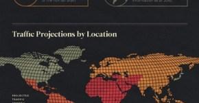 Trfico-de-Internet-Mundial-al-2015_thumb.jpg