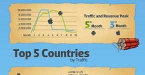 Infografa-Android-vs-iOS-en-la-publicidad-mvil_thumb.jpg