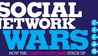 Cabecera comparacion de redes sociales infografia