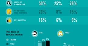 Redes sociales trabajo