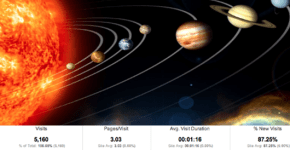 Interplanetary-Reports-de-Google-Analytics_thumb.png
