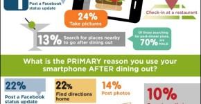 SmartphoneFood