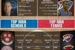 MBA-vs.-NBA