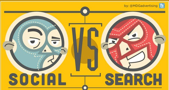 12-11-2012 social vs. búsquedas