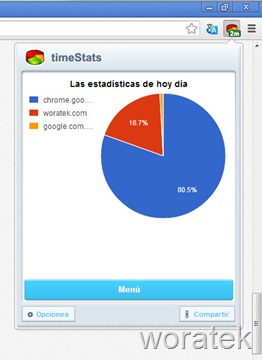 19-11-2012 Productividad en websites timestats 2