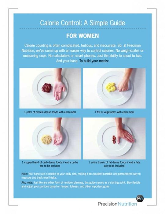 27-11-2012 porciones adecuadas de comida mujeres
