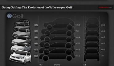 07-12-2012 medidas de autos infografia