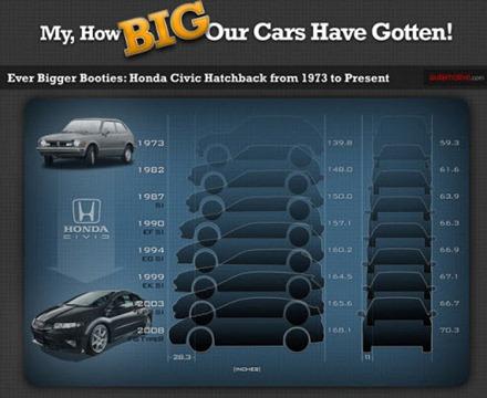 07-12-2012 tamaño de autos
