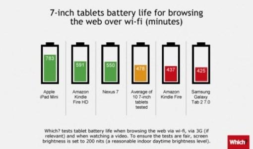 10-12-2012-baterias-de-tablets-7-pulg_thumb.jpg