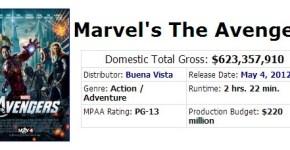 04-01-2013-the-avengers-taquilla.jpg