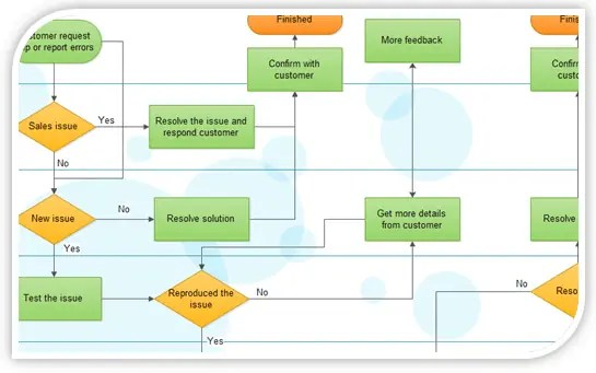 how to create a flowchart in excel 2016
