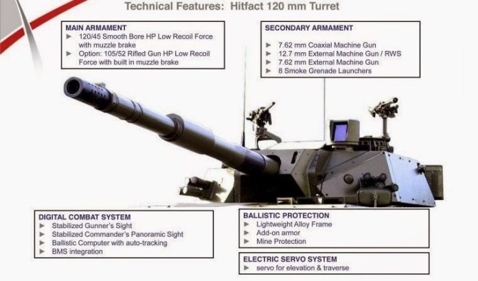 oto-melara-hitfact-120-mm-2