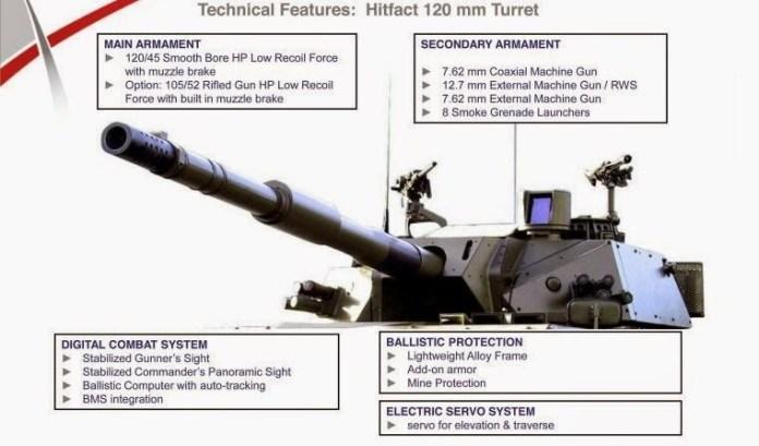 oto-melara-hitfact-120-mm-3