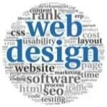 Web Development Outsourcing